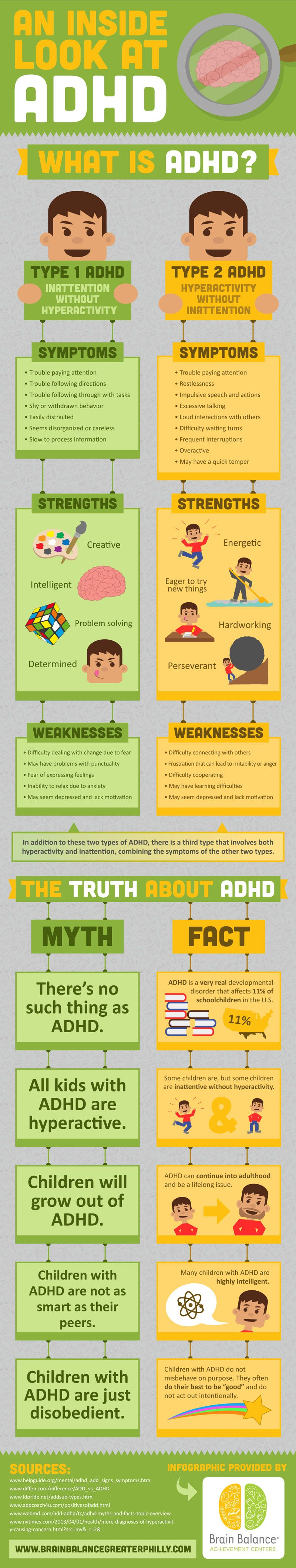 Adhd And Special Education >> Are All Children With Adhd Eligible For Special Education
