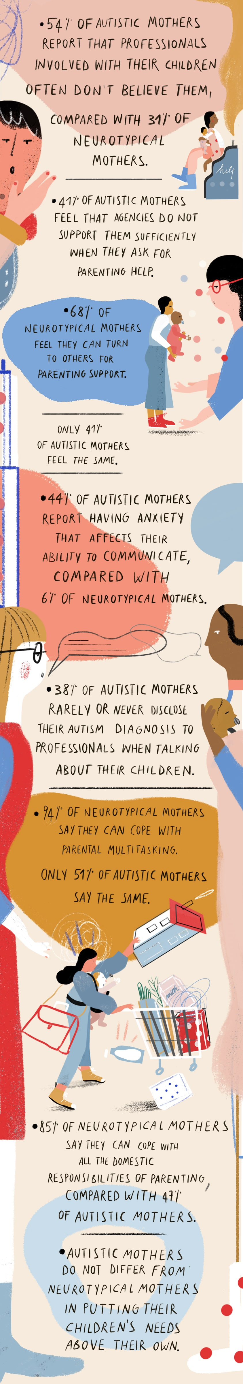 Autistic Mothers